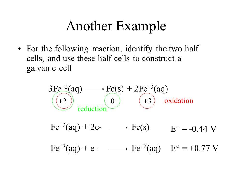 Predicting Galvanic Cells (cont.) Example.