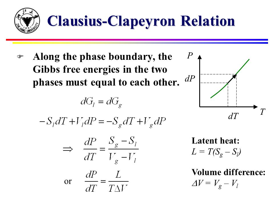 Clausius-Clapeyron Relation F Along the phase boundary, the Gibbs free energies in the two phases must equal to each other.