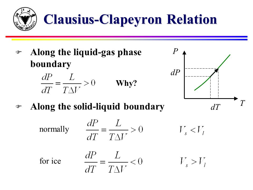 Clausius-Clapeyron Relation F Along the liquid-gas phase boundary F Along the solid-liquid boundary dT P T dP normally Why.