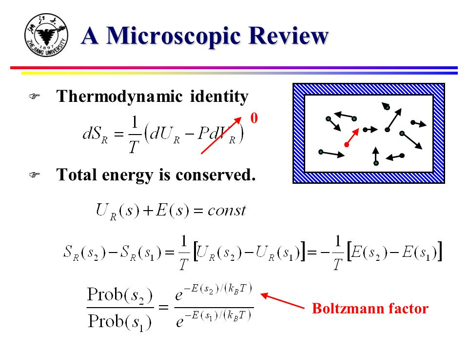 A Microscopic Review F Thermodynamic identity F Total energy is conserved. 0 Boltzmann factor