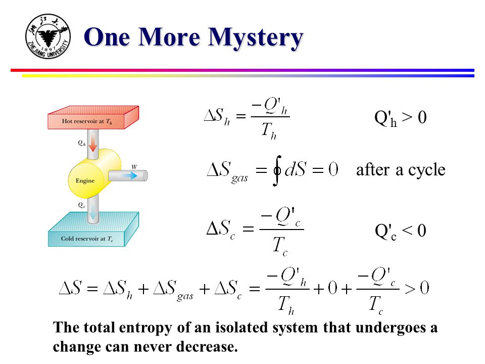 One More Mystery after a cycle Q h > 0 Q c < 0 The total entropy of an isolated system that undergoes a change can never decrease.