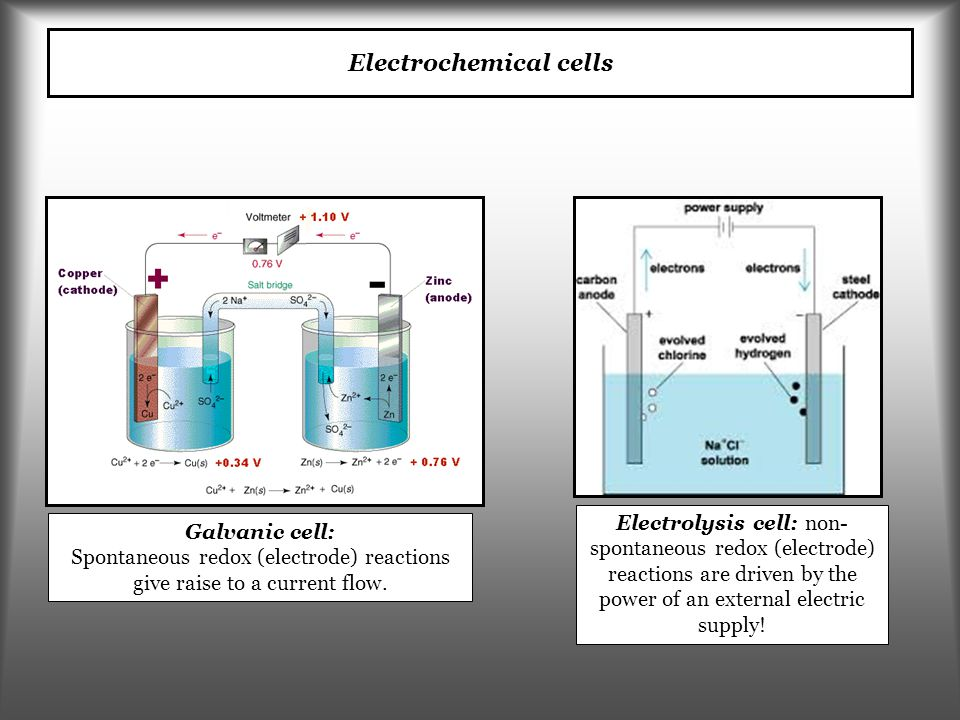 Electrochemical cells and electrochemical reactions   The simples electrochemical experiment involves charge transfer across at least two interfaces   Electric potential   difference between the electric potential of the two electrodes (the main driving force as a measure for the energy available to drive electric charges through the electrochemical cell)