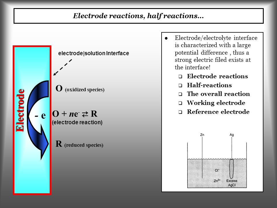 O + ne - ⇄ R (electrode reaction) Electric current (I) measured at the electrode is proportional to the rate (v) of the electrode reaction.