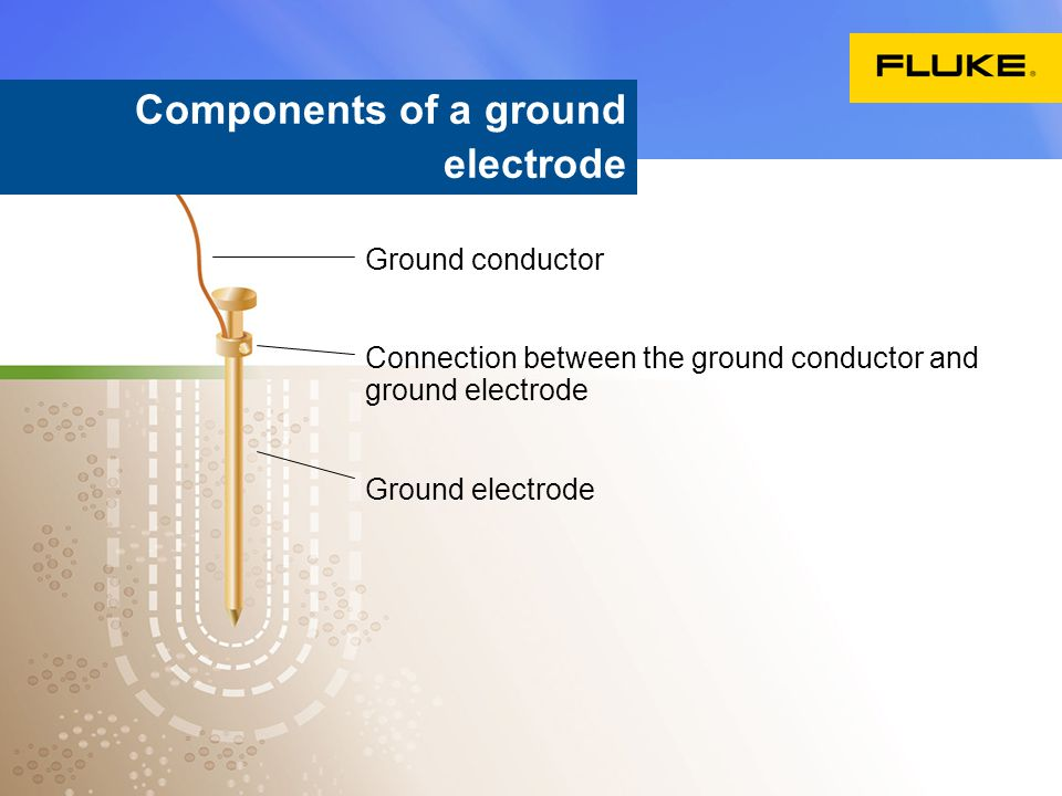 Components of a ground electrode Ground conductor Connection between the ground conductor and ground electrode Ground electrode