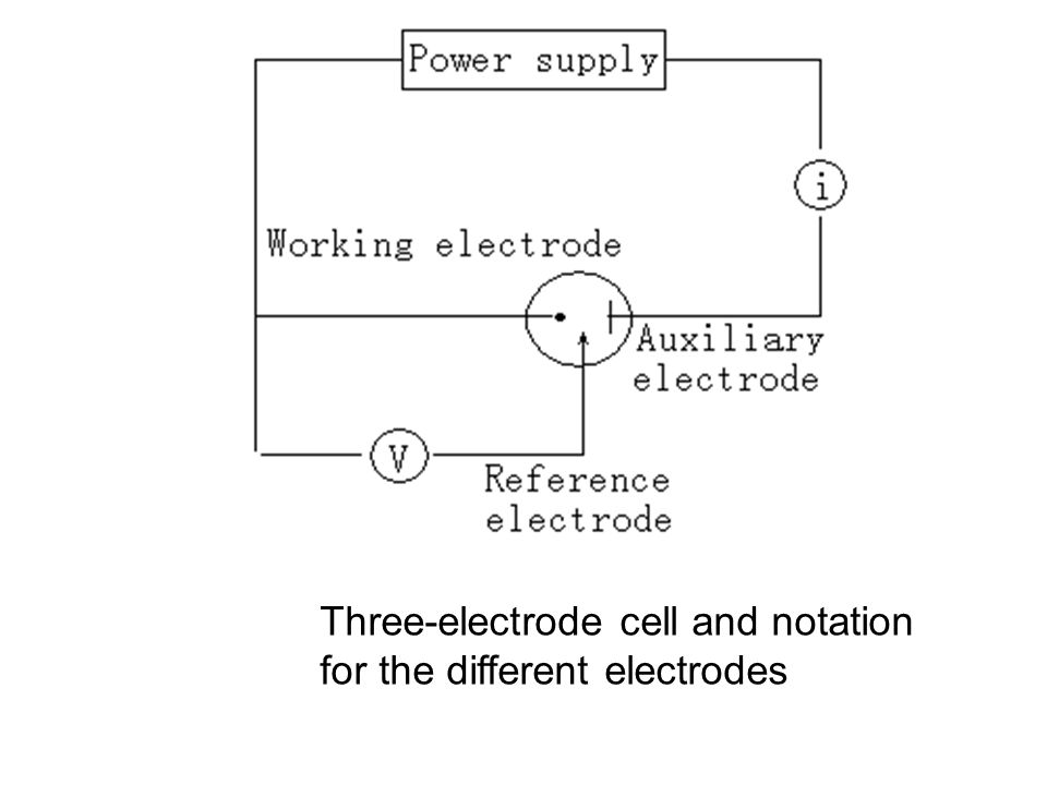 Three-electrode cell and notation for the different electrodes