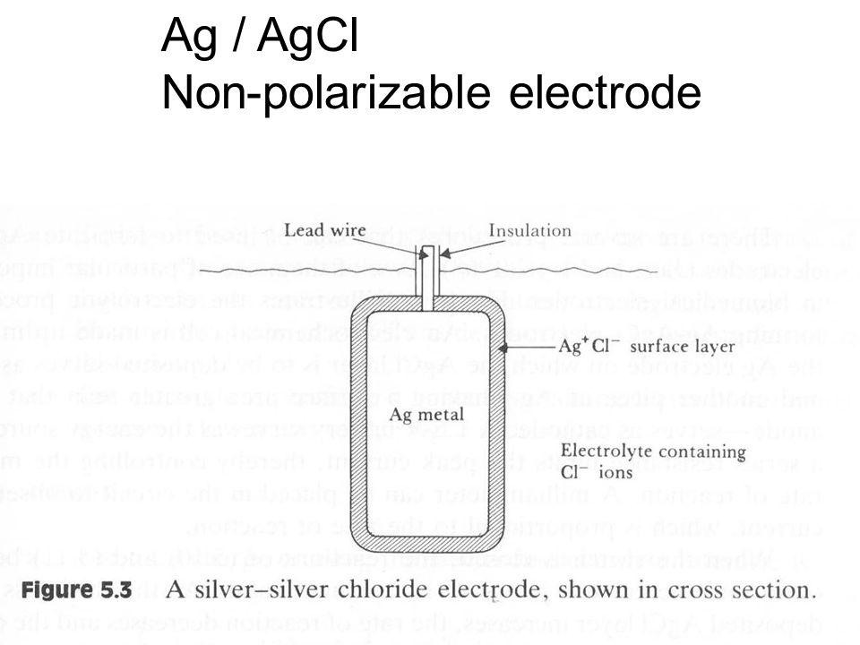 Ag / AgCl Non-polarizable electrode