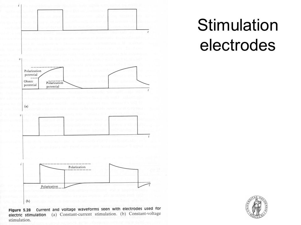 Stimulation electrodes