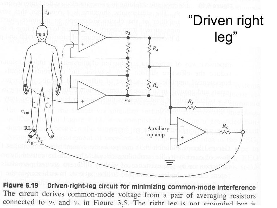 FYS4250Fysisk institutt - Rikshospitalet Driven right leg