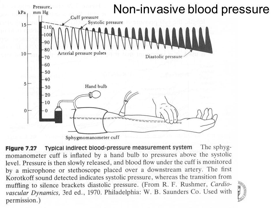 FYS4250Fysisk institutt - Rikshospitalet Non-invasive blood pressure