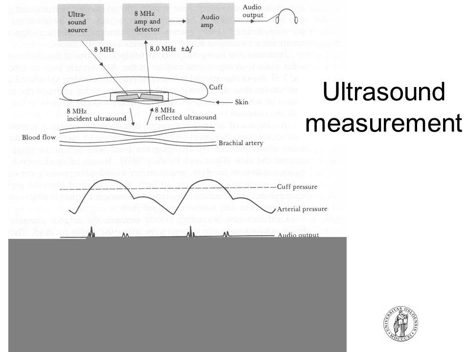 FYS4250Fysisk institutt - Rikshospitalet Ultrasound measurement