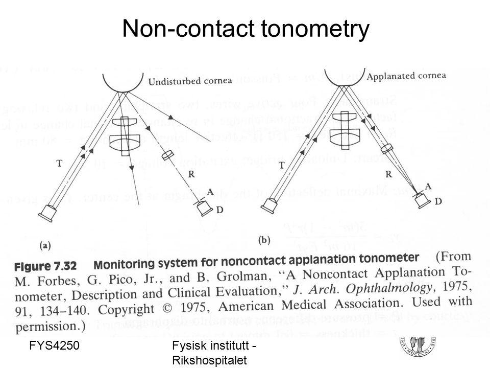 FYS4250Fysisk institutt - Rikshospitalet Non-contact tonometry