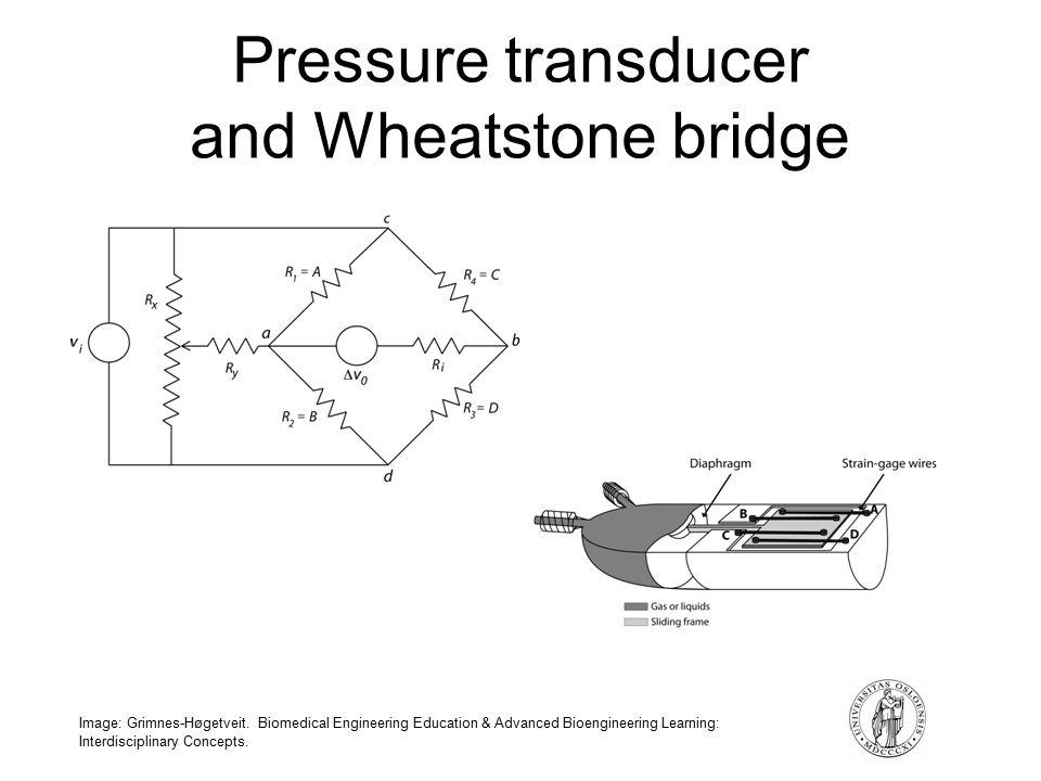 Pressure transducer and Wheatstone bridge Image: Grimnes-Høgetveit.