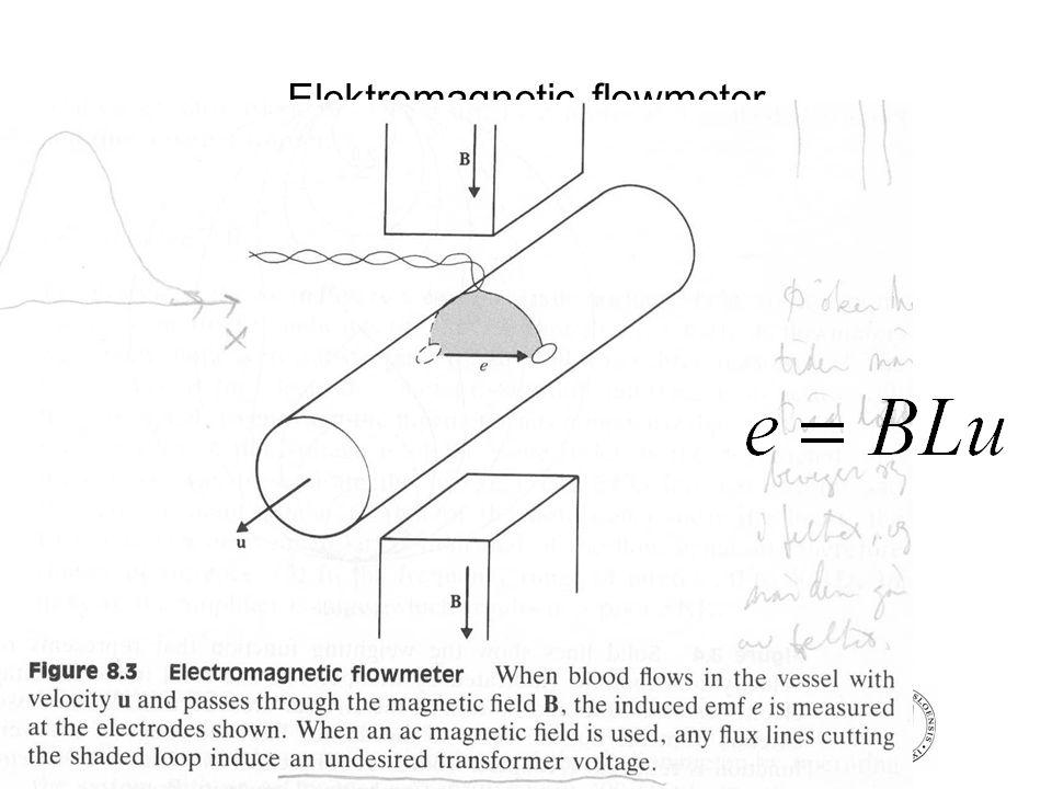 Elektromagnetic flowmeter