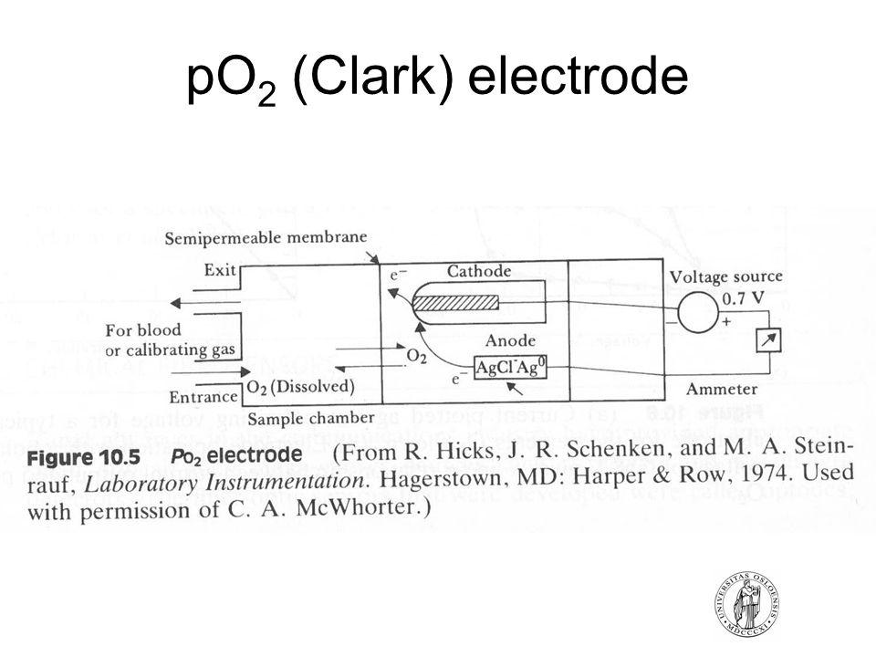 pO 2 (Clark) electrode
