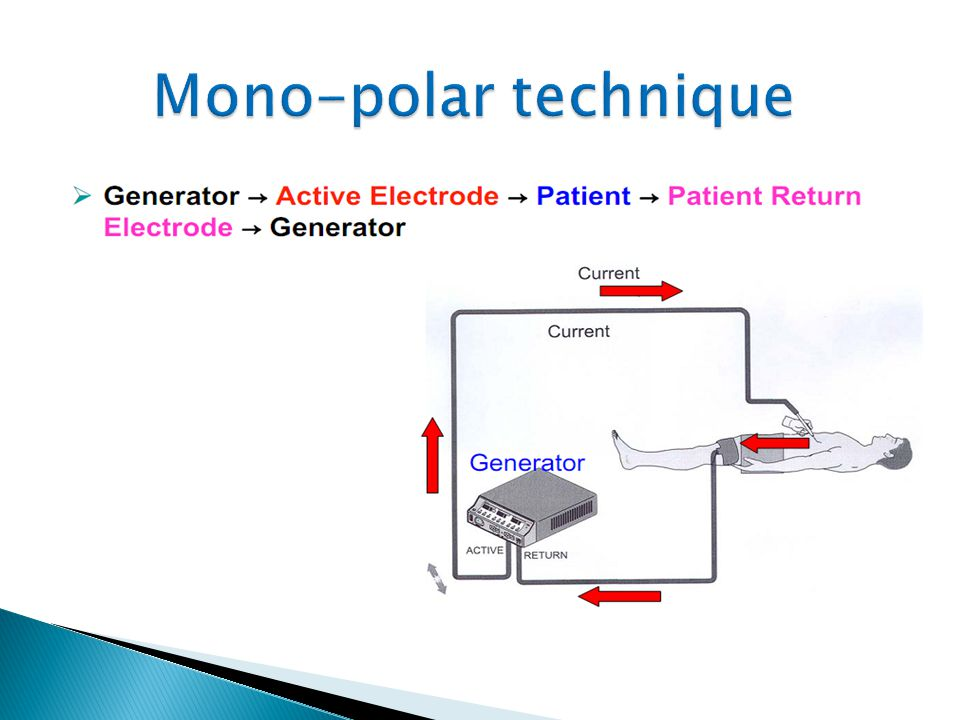 Active Electrode Resistance  The amount of power delivered to the tissue for a given ESU voltage depends on the active electrode-to- skin resistance R E.