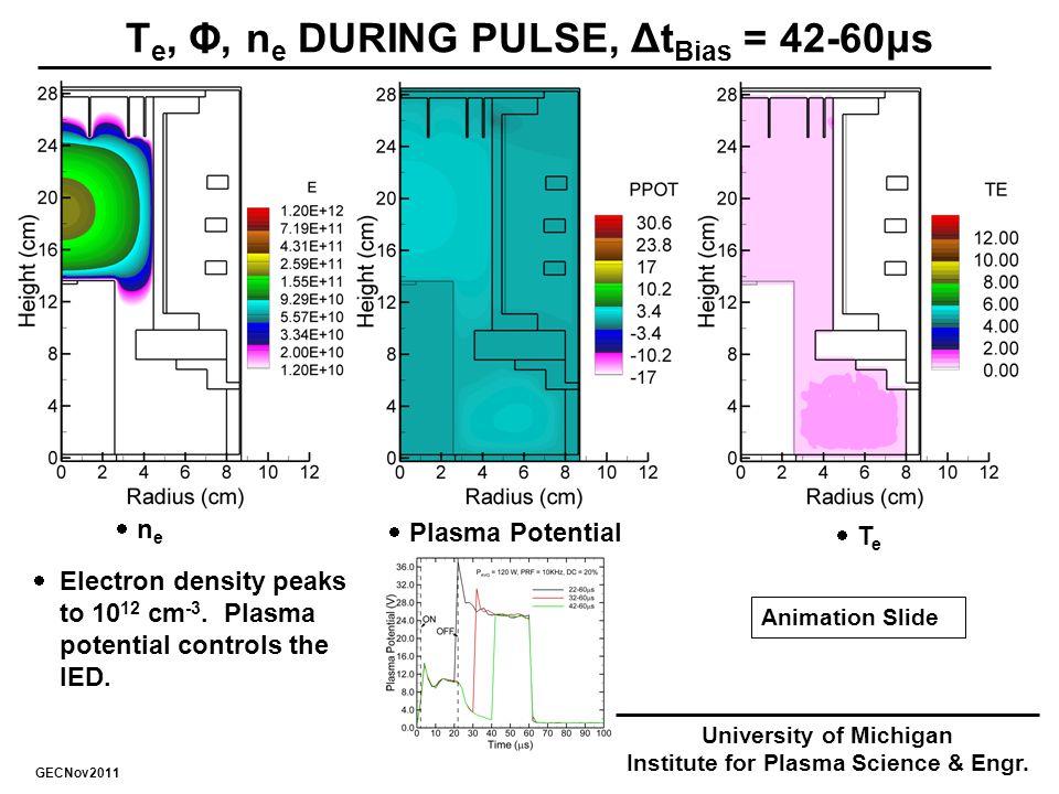 T e, Φ, n e DURING PULSE, Δt Bias = 42-60μs  Electron density peaks to 10 12 cm -3.
