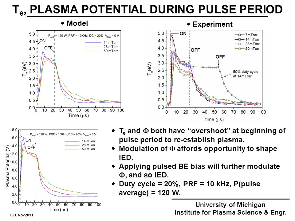 T e, PLASMA POTENTIAL DURING PULSE PERIOD University of Michigan Institute for Plasma Science & Engr.