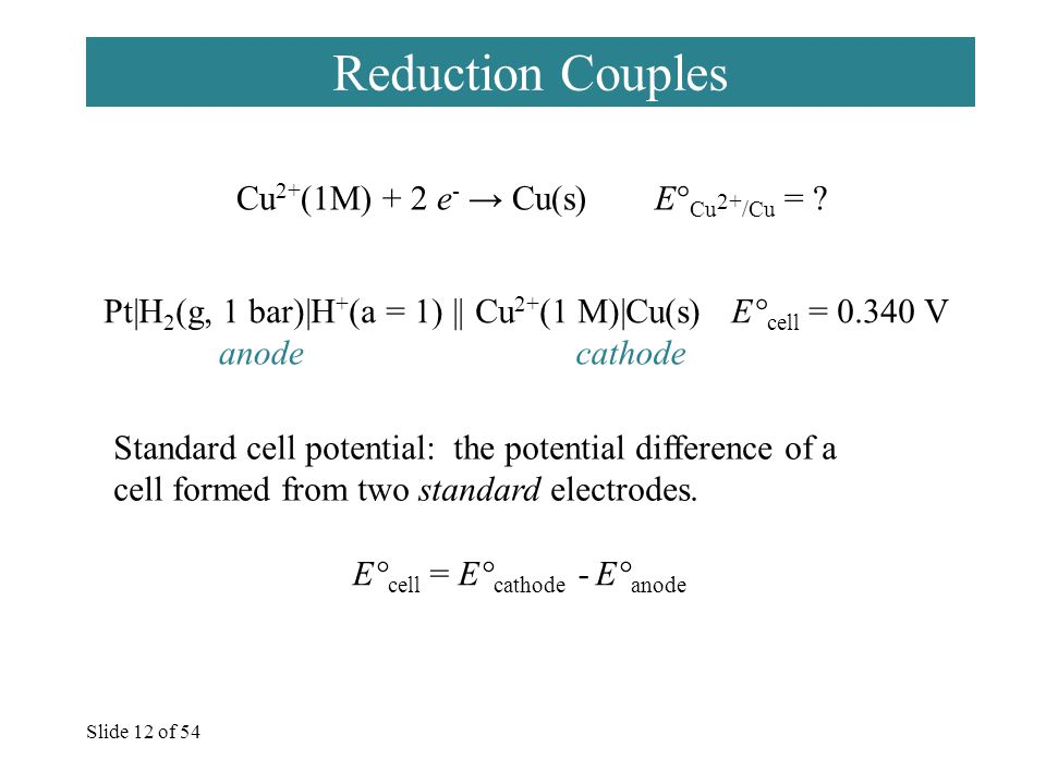 Slide 12 of 54 Reduction Couples Cu 2+ (1M) + 2 e - → Cu(s)E° Cu 2+ /Cu = .