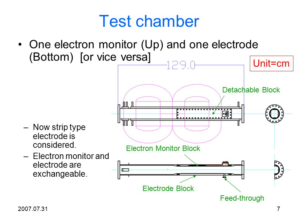 2007.07.318 Test chamber Electron Monitor Block  2 mm holes Detachable Block Taper Feed-through Unit=cm Taper Vacuum seal by metal O-ring Collectors and grid