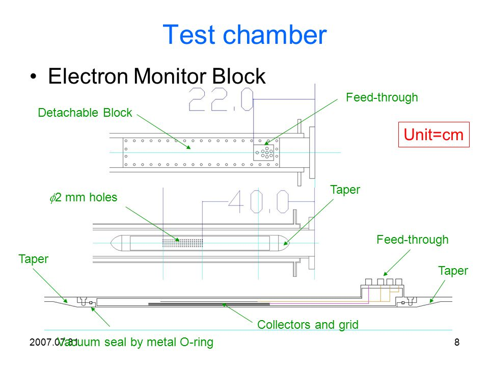 2007.07.319 Test chamber Electrode Block Electrode Detachable Block Taper Feed-through Unit=cm Taper Vacuum seal by metal O-ring Electrode