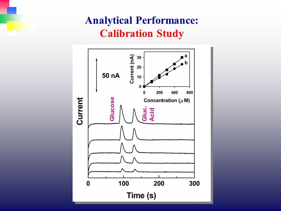 Analytical Performance: Calibration Study Glucose Gluc. Acid