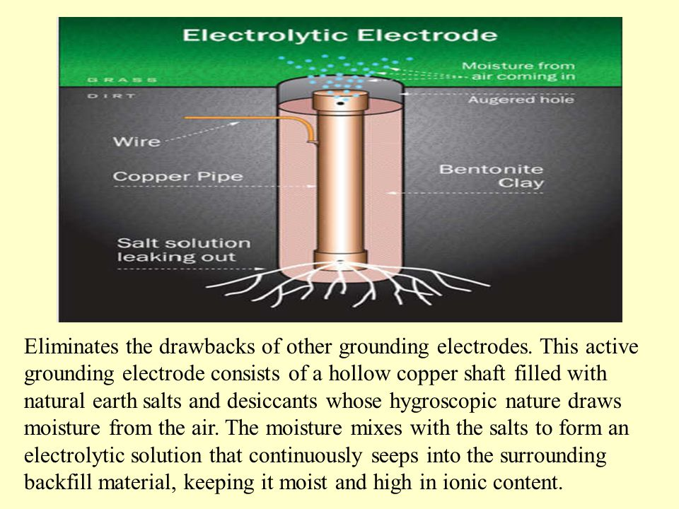 Eliminates the drawbacks of other grounding electrodes.