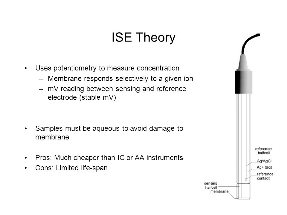 ISE Theory Uses potentiometry to measure concentration –Membrane responds selectively to a given ion –mV reading between sensing and reference electro