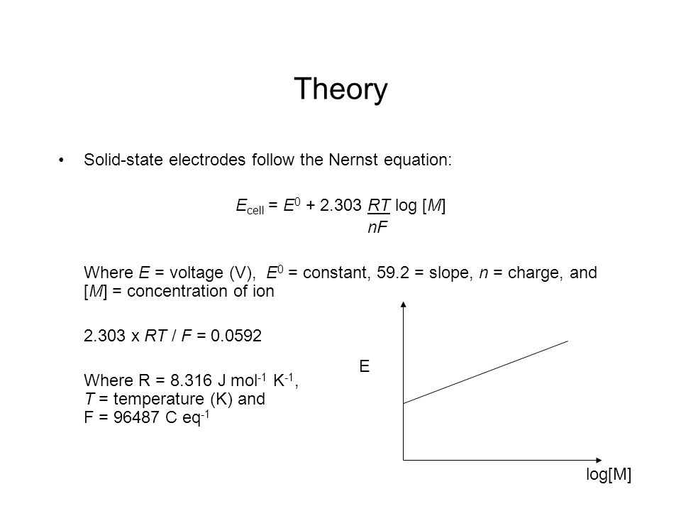 Theory Solid-state electrodes follow the Nernst equation: E cell = E 0 + 2.303 RT log [M] nF Where E = voltage (V), E 0 = constant, 59.2 = slope, n =