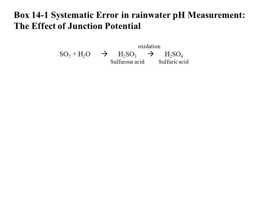 Box 14-1 Systematic Error in rainwater pH Measurement: The Effect of Junction Potential oxidation SO 2 + H 2 O  H 2 SO 3  H 2 SO 4 Sulfurous acid Su