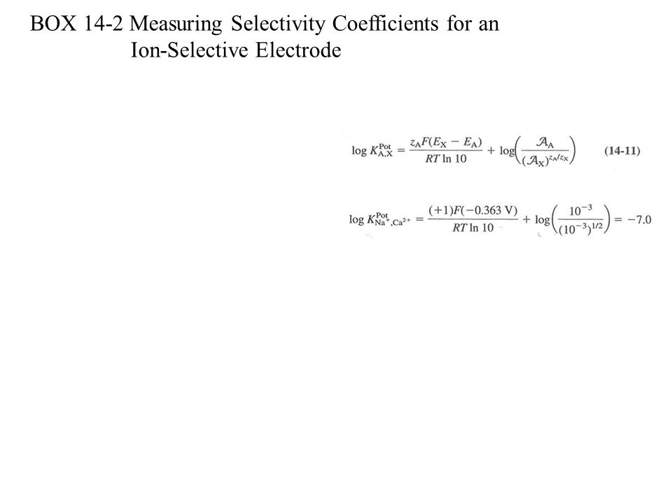 BOX 14-2 Measuring Selectivity Coefficients for an Ion-Selective Electrode