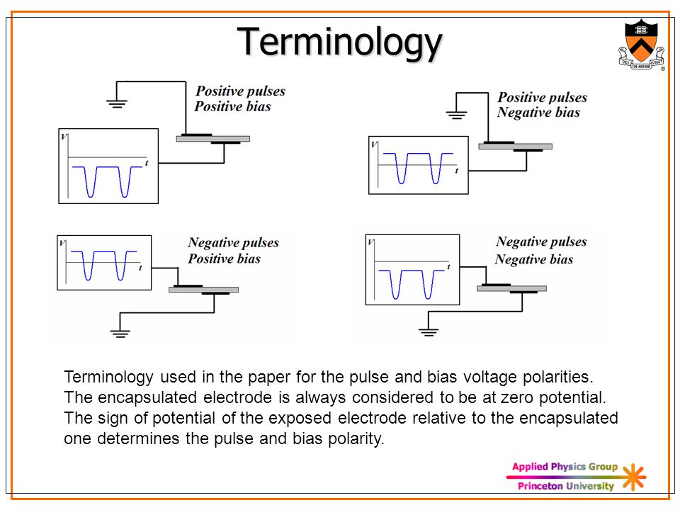 Terminology Terminology used in the paper for the pulse and bias voltage polarities.