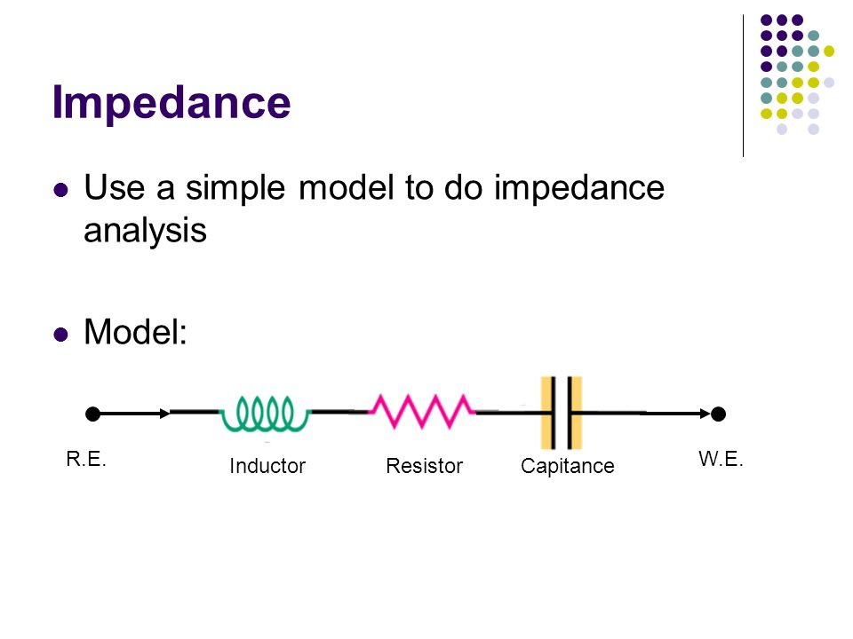Impedance Use a simple model to do impedance analysis Model: R.E. InductorResistorCapitance W.E.