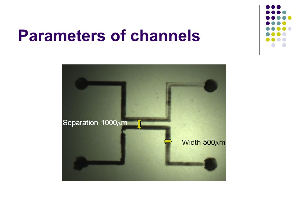 Parameters of channels Width 500  m Separation 1000  m