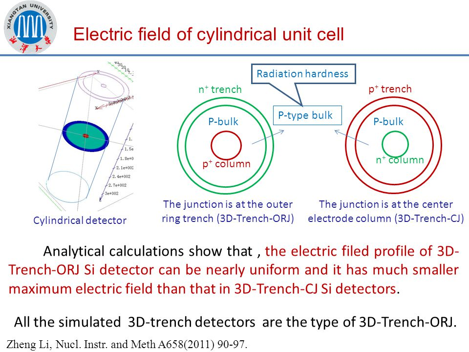Electric field of cylindrical unit cell E-field profile of cross section from full 3D device simulation, V=100 V, φ=1x10 16 n eq /cm 2.