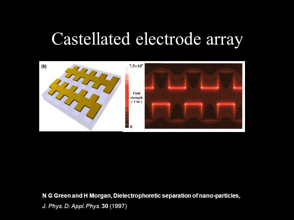 Castellated electrode array N G Green and H Morgan, Dielectrophoretic separation of nano-particles, J. Phys. D: Appl. Phys. 30 (1997)