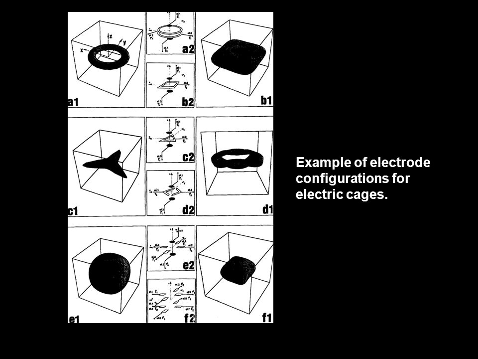 Example of electrode configurations for electric cages.