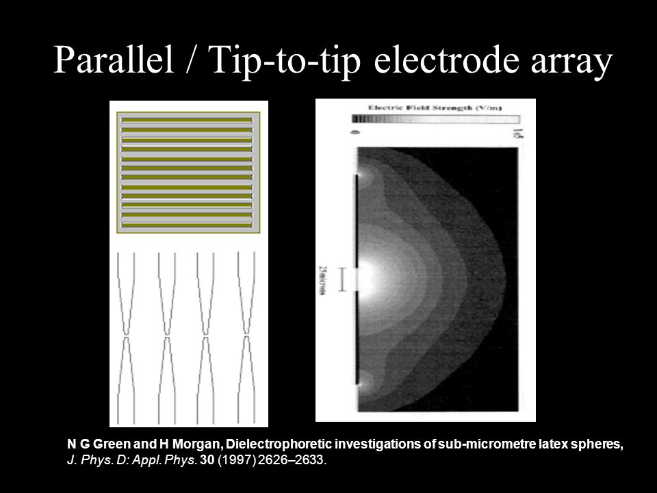 Parallel / Tip-to-tip electrode array N G Green and H Morgan, Dielectrophoretic investigations of sub-micrometre latex spheres, J.