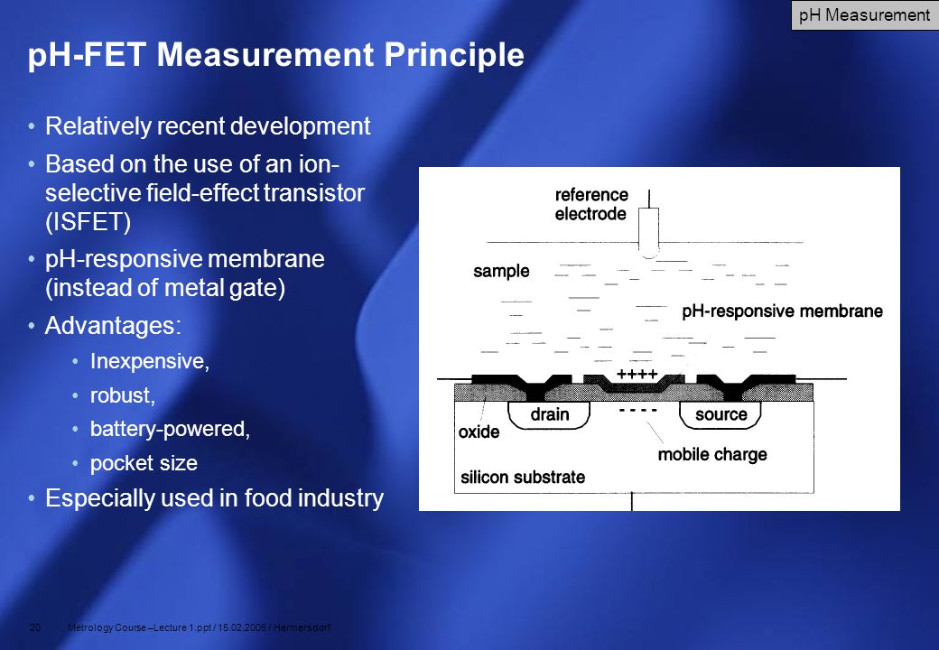 20 Metrology Course –Lecture 1.ppt / 15.02.2006 / Hermersdorf pH-FET Measurement Principle Relatively recent development Based on the use of an ion- s