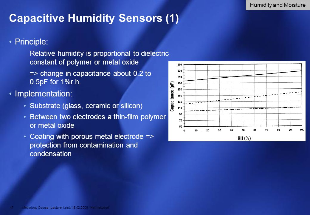 47 Metrology Course –Lecture 1.ppt / 15.02.2006 / Hermersdorf Capacitive Humidity Sensors (1) Principle: Relative humidity is proportional to dielectr