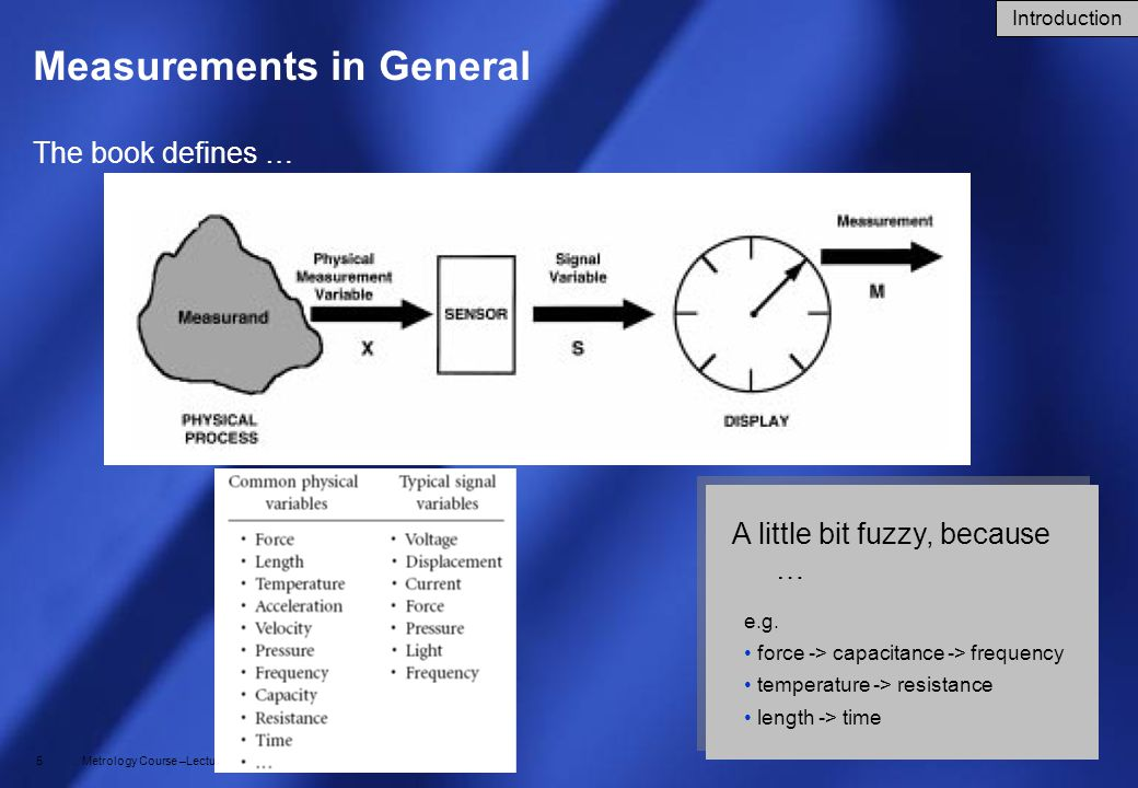 6 Metrology Course –Lecture 1.ppt / 15.02.2006 / Hermersdorf Electronic Measurements In the following are only the sensing elements discussed not the conversion and further signal processing.