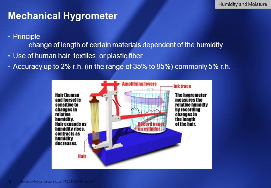 62 Metrology Course –Lecture 1.ppt / 15.02.2006 / Hermersdorf Mechanical Hygrometer Principle change of length of certain materials dependent of the h