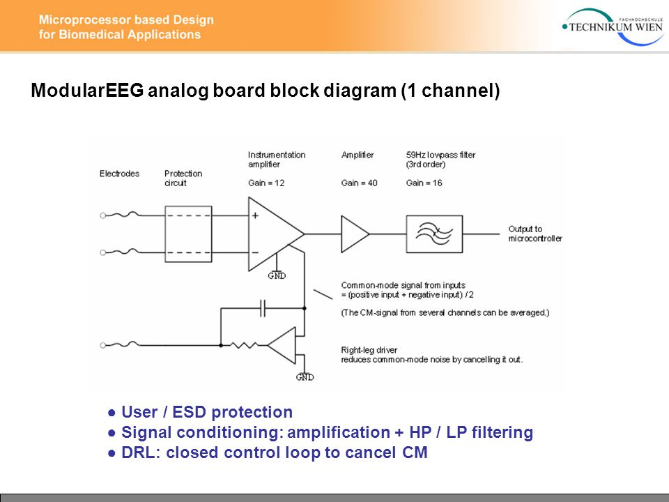 ModularEEG analog board block diagram (1 channel) ● User / ESD protection ● Signal conditioning: amplification + HP / LP filtering ● DRL: closed control loop to cancel CM