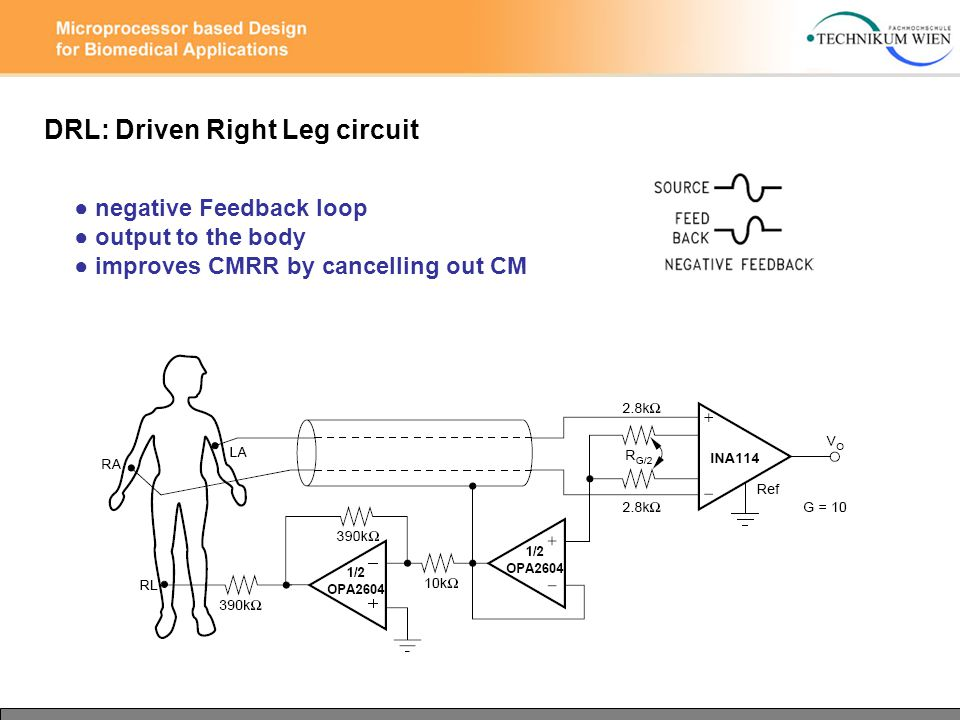 DRL: Driven Right Leg circuit ● negative Feedback loop ● output to the body ● improves CMRR by cancelling out CM