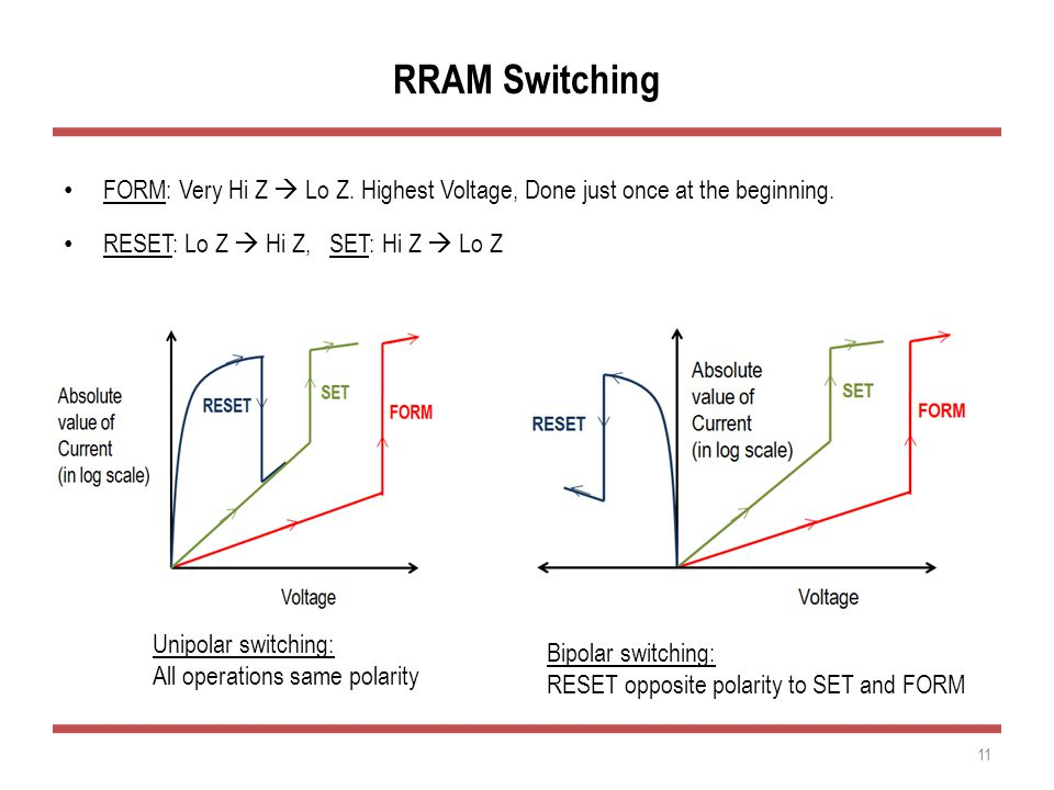 RRAM Switching 11 Unipolar switching: All operations same polarity Bipolar switching: RESET opposite polarity to SET and FORM FORM: Very Hi Z  Lo Z.