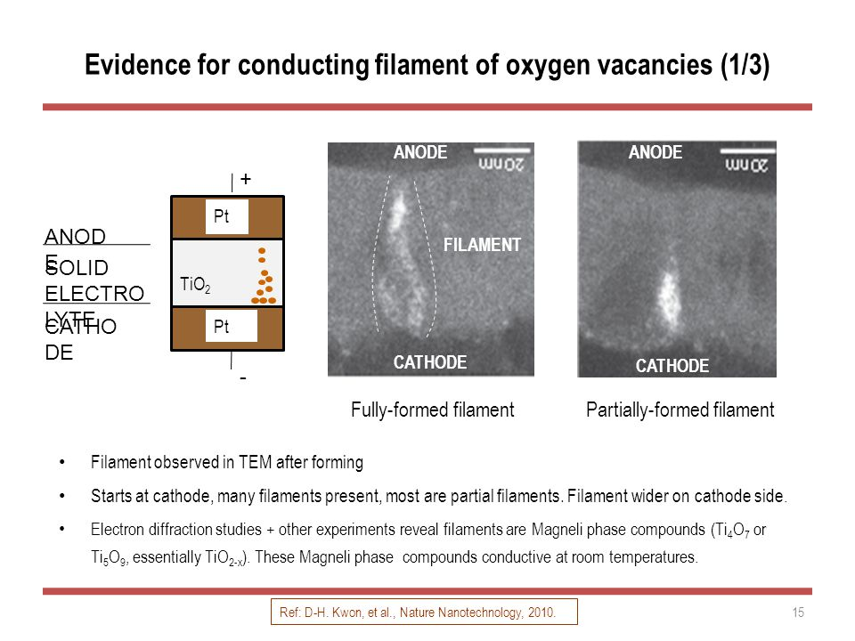 Evidence for conducting filament of oxygen vacancies (1/3) Filament observed in TEM after forming Starts at cathode, many filaments present, most are partial filaments.