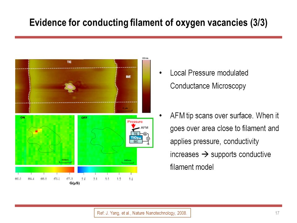 Evidence for conducting filament of oxygen vacancies (3/3) Local Pressure modulated Conductance Microscopy AFM tip scans over surface.