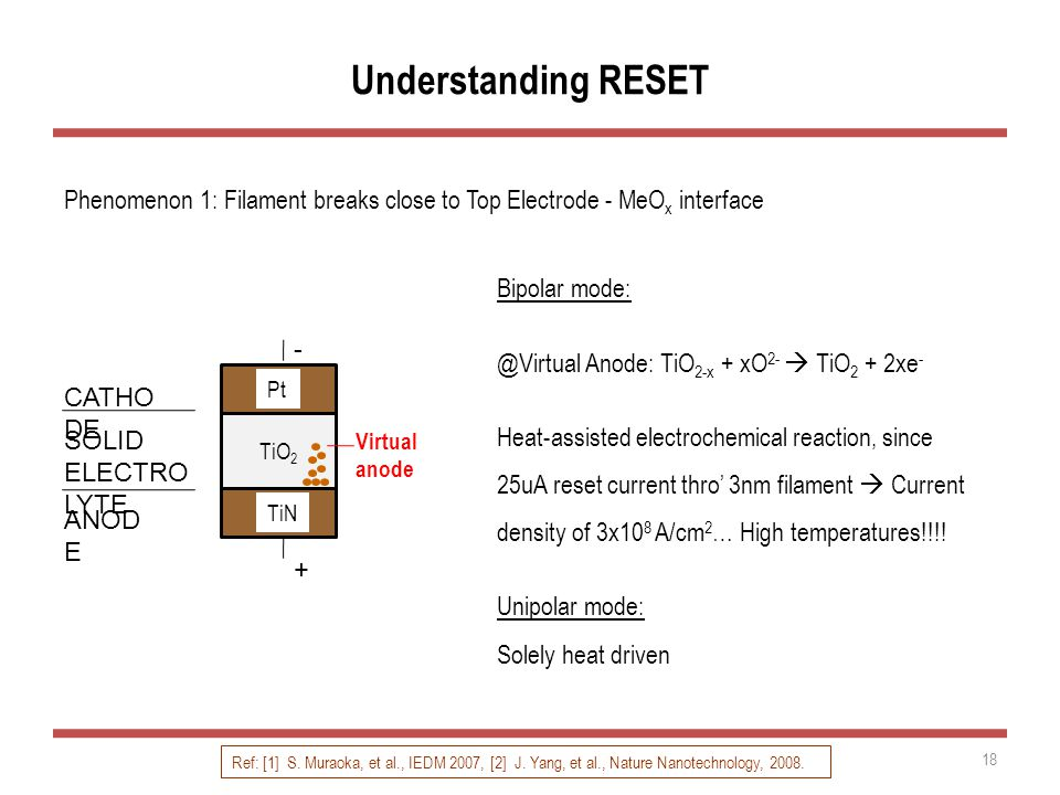Understanding RESET Phenomenon 1: Filament breaks close to Top Electrode - MeO x interface 18 Bipolar mode: @Virtual Anode: TiO 2-x + xO 2-  TiO 2 + 2xe - Heat-assisted electrochemical reaction, since 25uA reset current thro' 3nm filament  Current density of 3x10 8 A/cm 2 … High temperatures!!!.