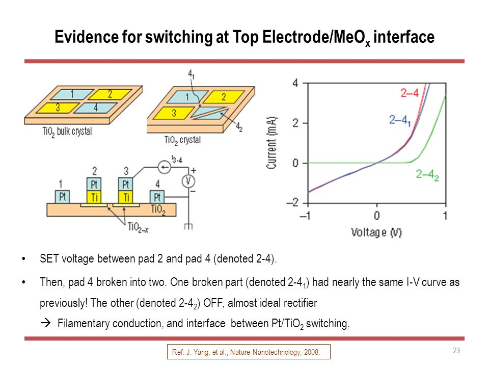 Evidence for switching at Top Electrode/MeO x interface SET voltage between pad 2 and pad 4 (denoted 2-4).
