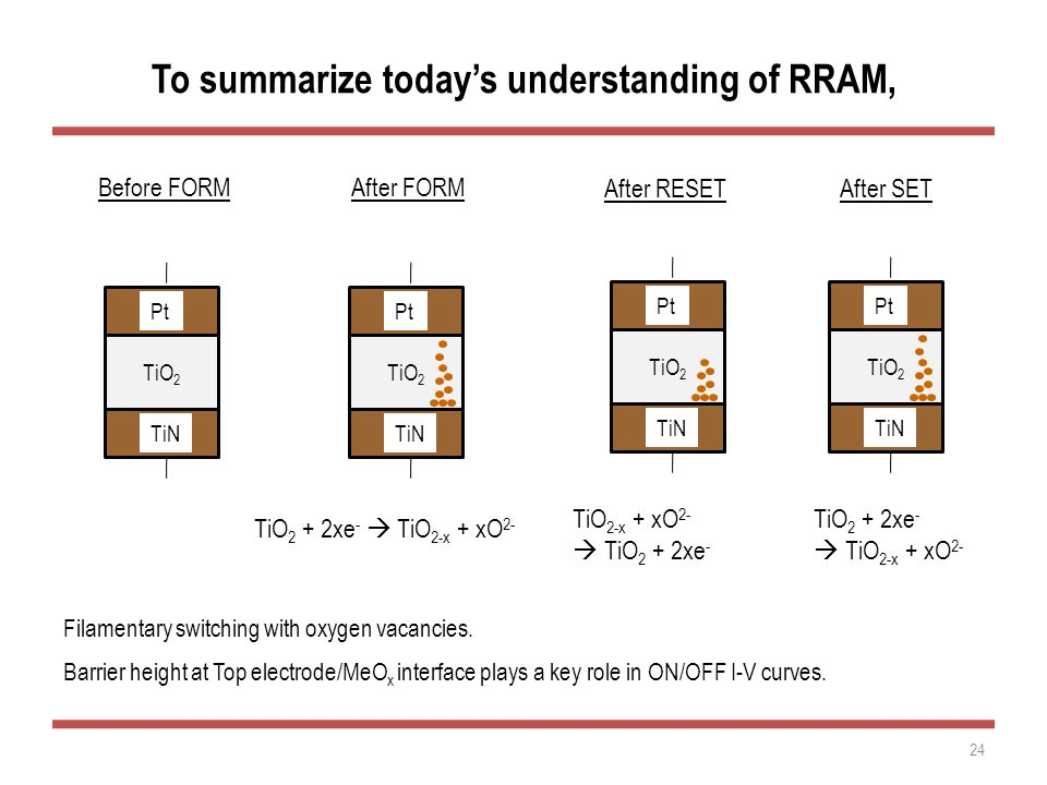 To summarize today's understanding of RRAM, Filamentary switching with oxygen vacancies.