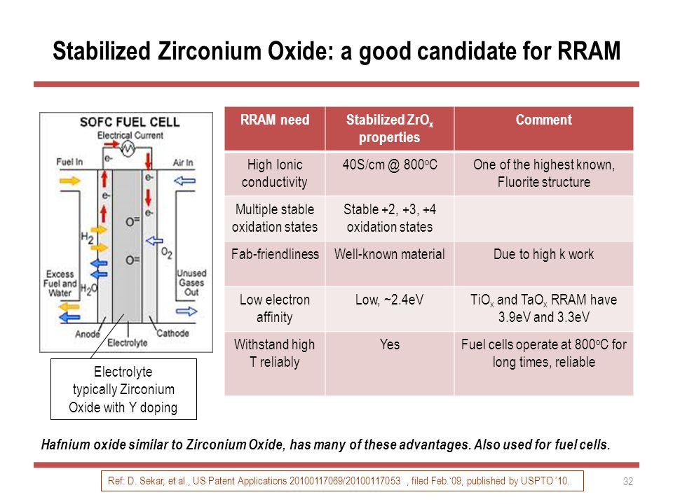 Stabilized Zirconium Oxide: a good candidate for RRAM Hafnium oxide similar to Zirconium Oxide, has many of these advantages.
